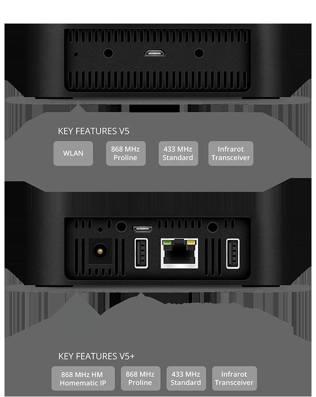 bb gateway gehaeuse hinten markierung mediola bb smarthome IOT universal