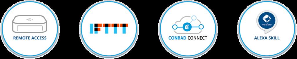 cloud-services-elements