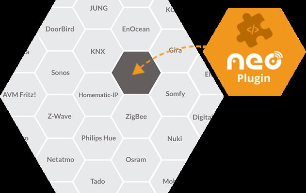 aio creator neo plugins puzzle