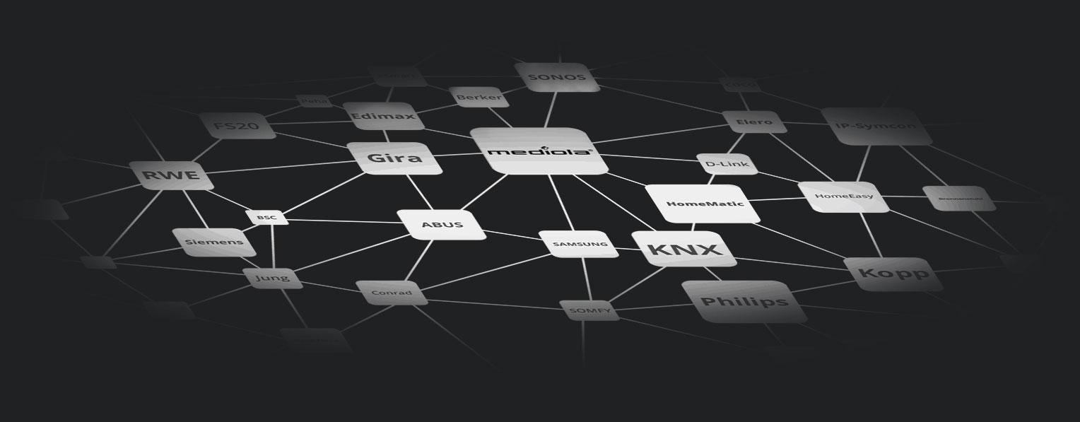 mediola Partner als Netzwerk